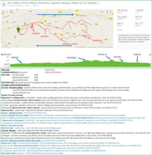 Part of a page from the Ride directory - we also include the relevant tourist & restaurant information.